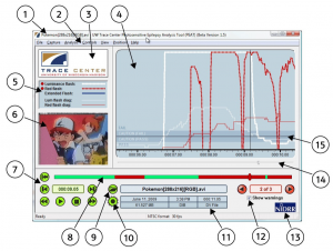 A screenshot of the PEAT tool, depicting a frame of a cartoon and a graph of the analysis results